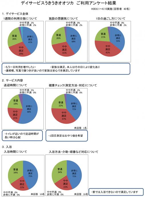 うきうきアンケート集計-001