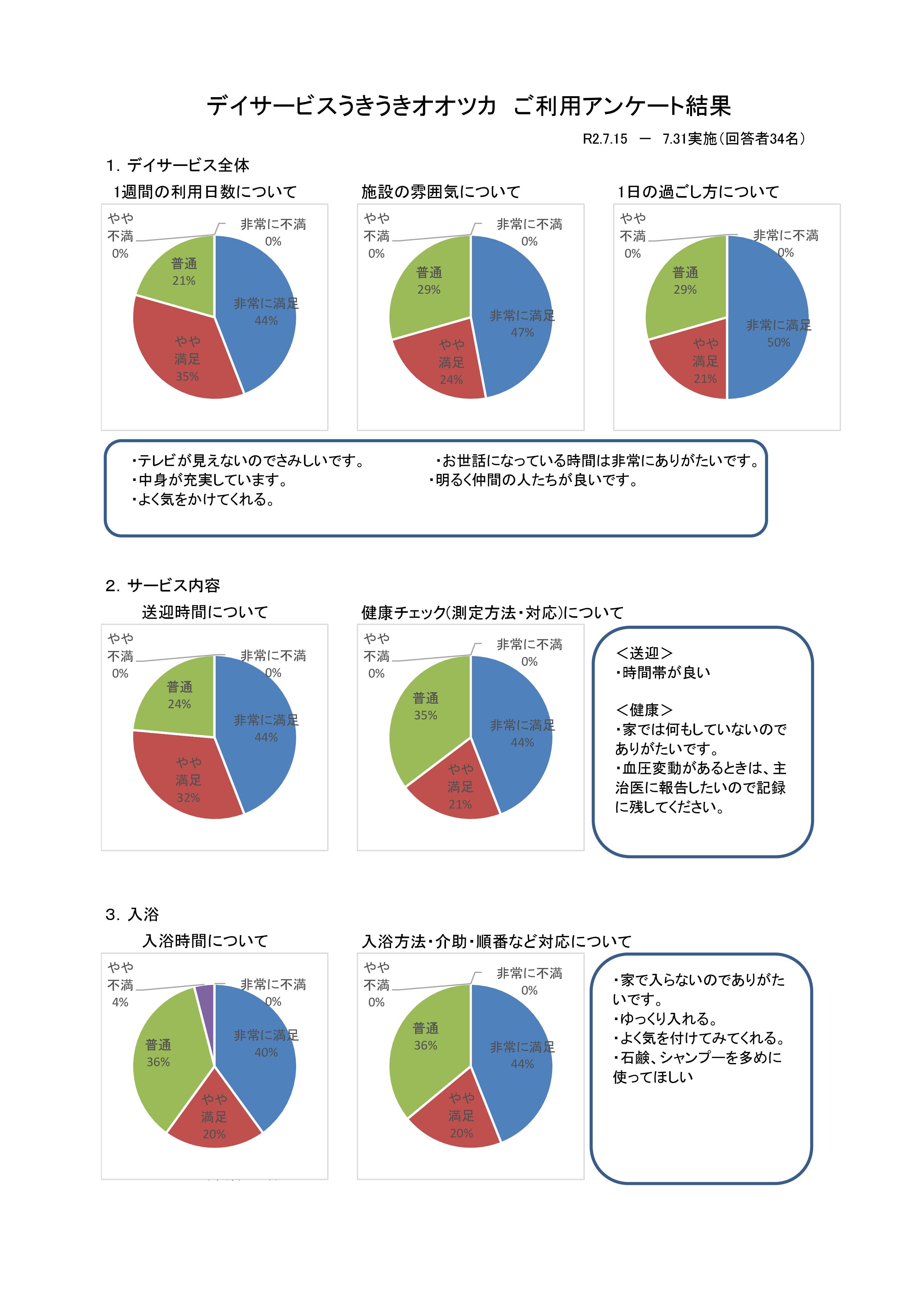 アンケート集計うきうき 2020.8-01